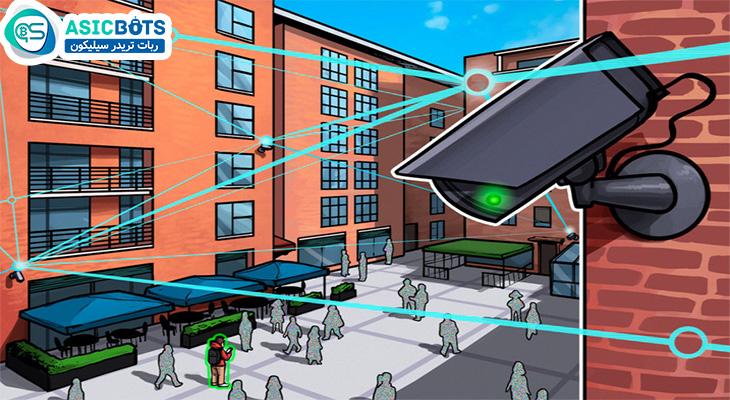 بلاکچین ، دوربین های امنیتی محرمانه را تامین می کند