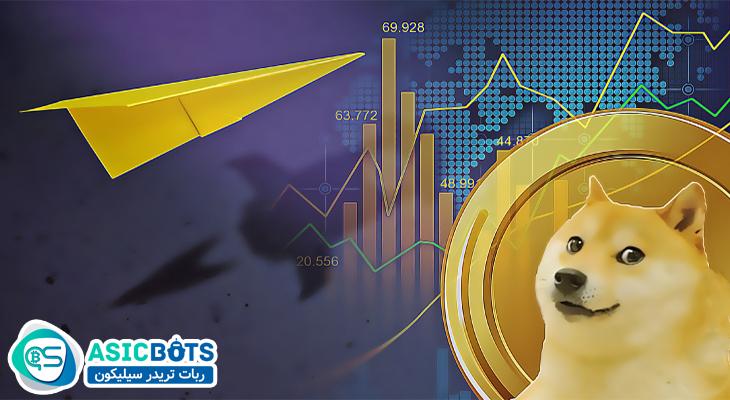 روند صعودی داج کوین (DODGE) علیرغم سقوط بازار کریپتوکارنسی